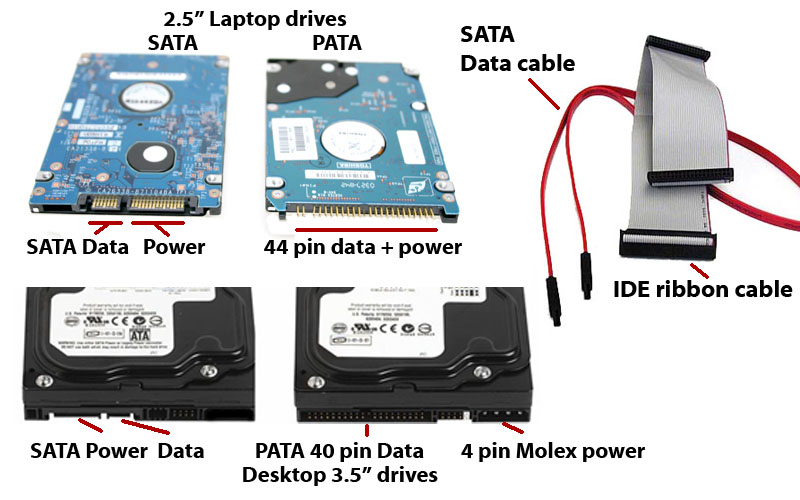SATA PATA drive connectors