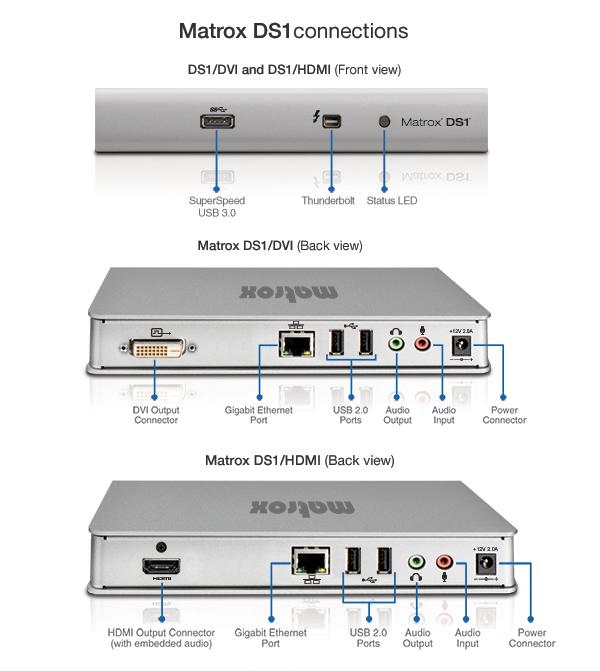 Matrox DS1 dock